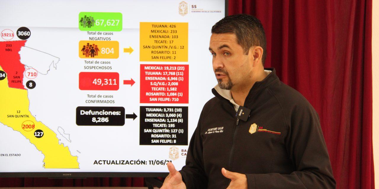 DISMINUYEN CASOS ACTIVOS EN MEXICALI Y TIJUANA